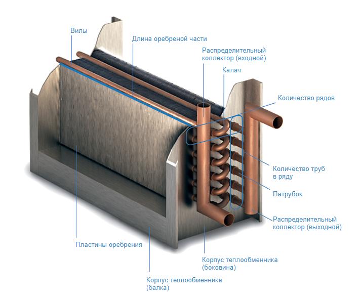 Воздушные теплообменники для вентиляции Кожухотрубный испаритель Alfa Laval DM3-226-2 Сыктывкар